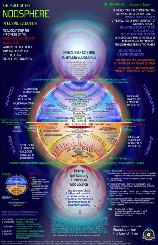 cosmic consciousness español pdf